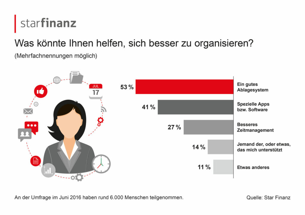 infografik_hilfe