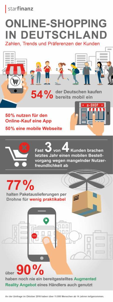 grafik-online-shopping-umfrage2016_2
