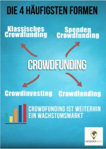 Crowdfunding – Finanzierung über den Schwarm 6