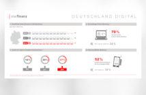 """Infografik """"Deutschland Digital"""": Mobile-Banking ist mehrheitsfähig 7"""